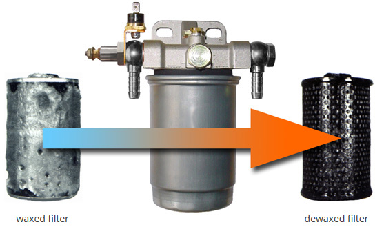 DIESEL-THERM filter heating